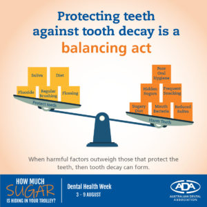 The importance of oral health in orthodontic treatment